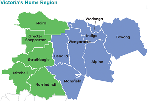 Hume Region Backloads